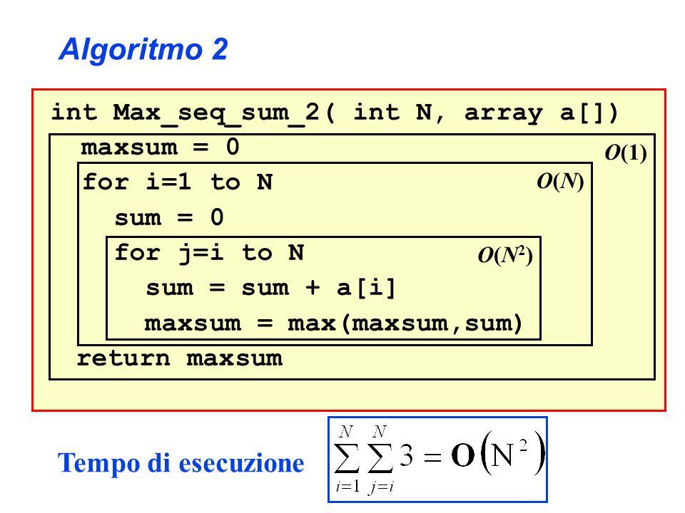 Algoritmo 2 Tempo di esecuzione int Max_seq_sum_2( int N, array a[])
